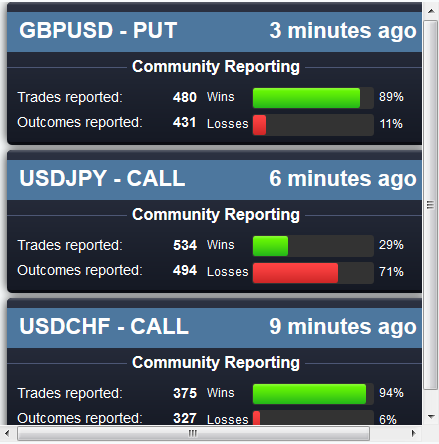 Forex peace army binary options signals