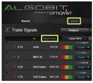 Algobit Dashboard
